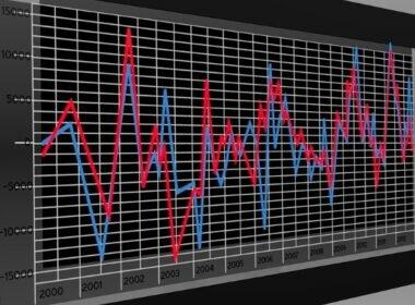 Uluslararası piyasalar raporu ÇağrıMerkezin